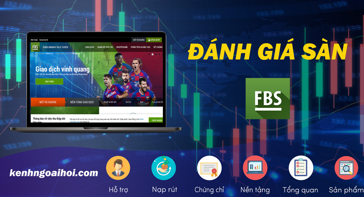 forex-fbs-review
