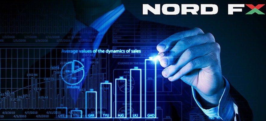 Đánh Giá Sàn FOREX NORDFX- Topbrokervn